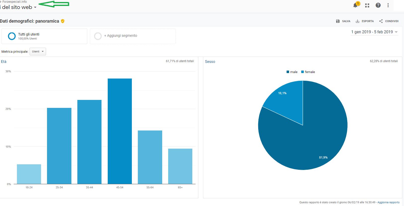 Dati demografici forzespeciali.info